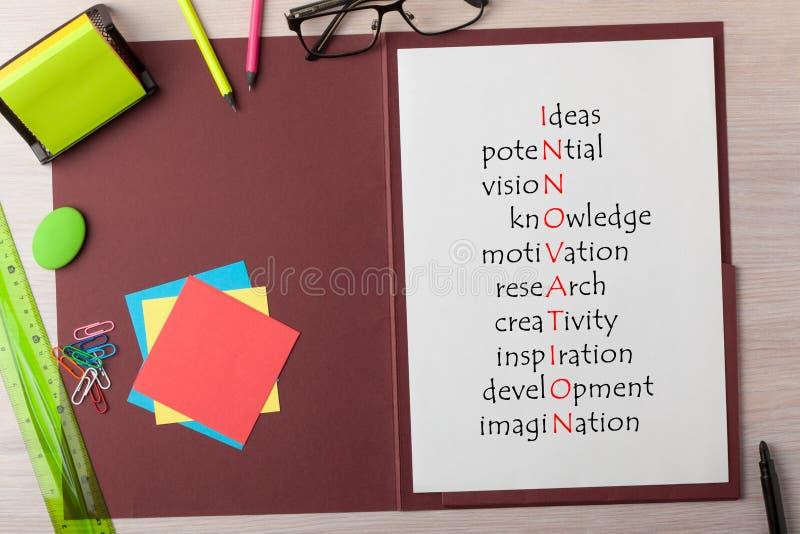 Σταυρόλεξο έννοιας καινοτομίας στοκ φωτογραφίες