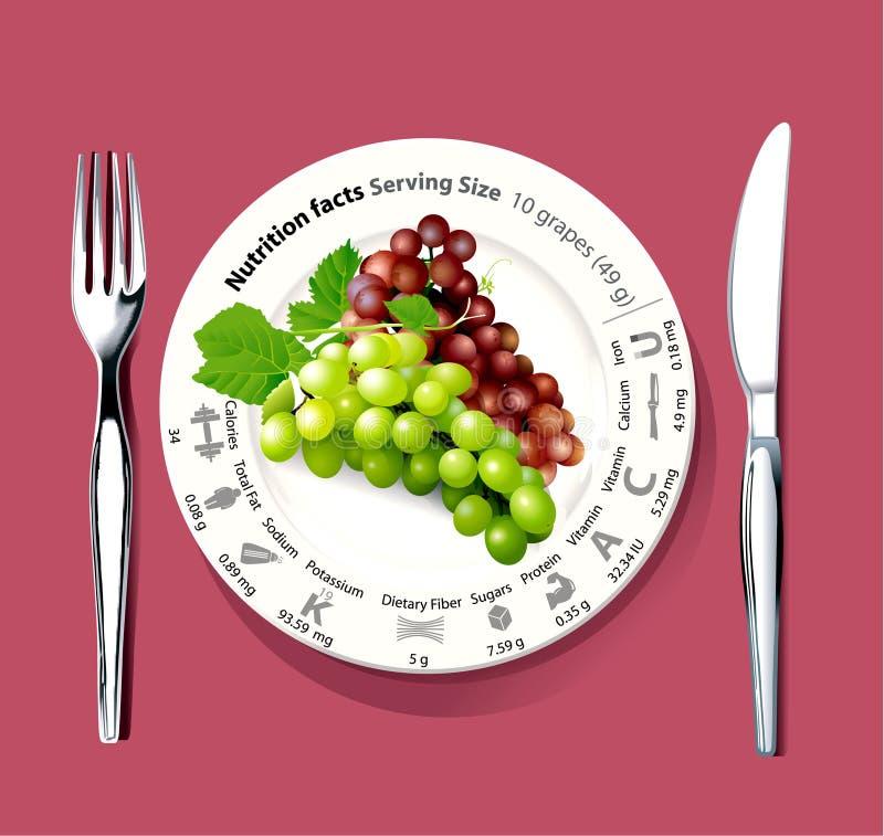 Σταφύλια στο πιάτο διανυσματική απεικόνιση