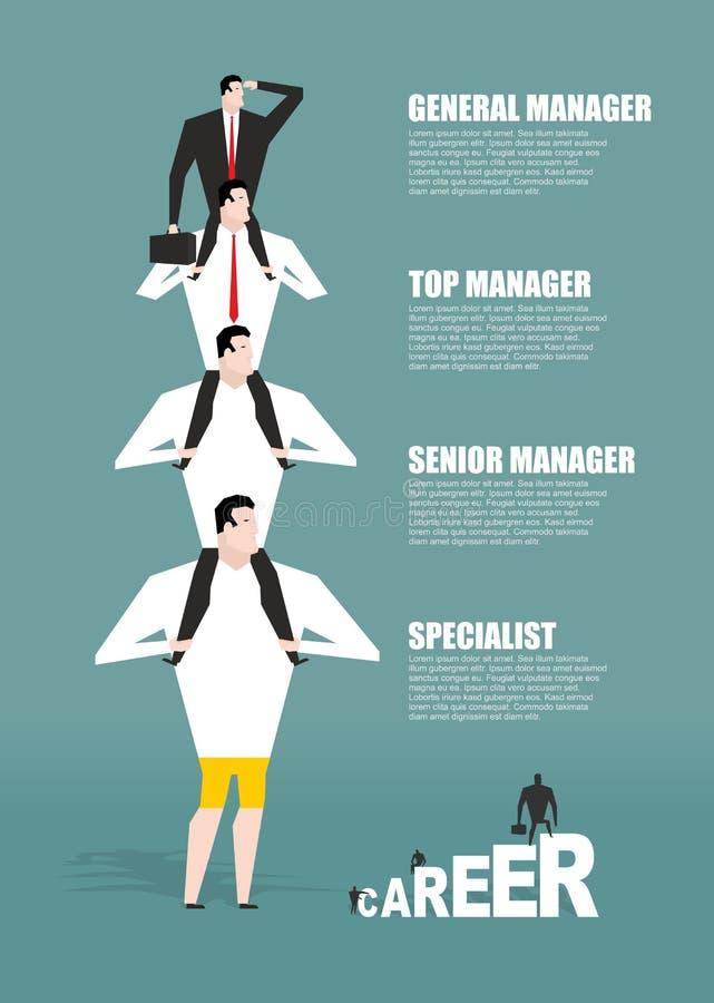 Σταδιοδρομία Infographics Ιεραρχία στην επιχείρηση προϊστάμενος για να καθίσει στο s του διανυσματική απεικόνιση
