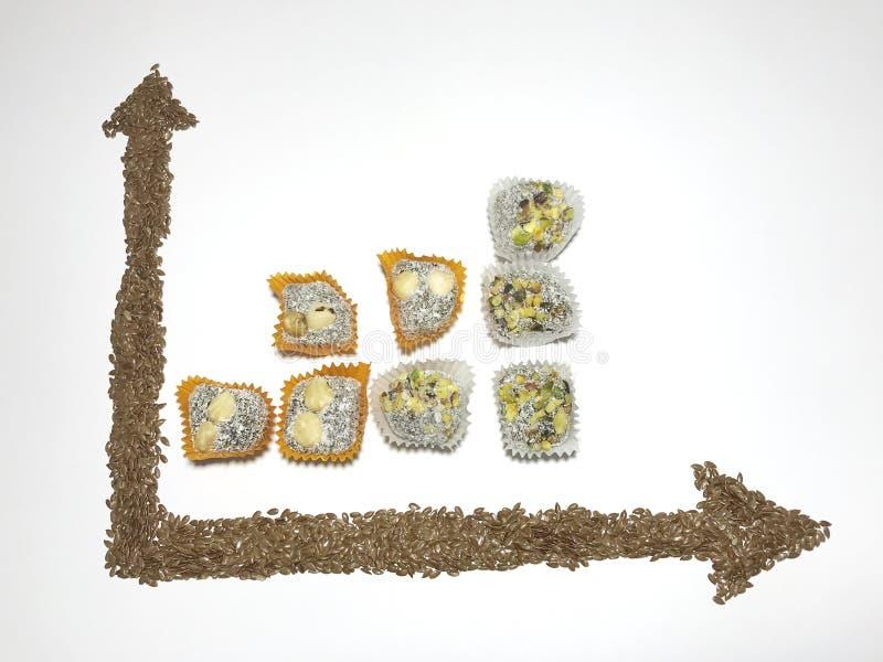 Στην άσπρη επιφάνεια, ένας ισότιμος άξονας σχεδιάζεται με flaxseed Ένα ανερχόμενος διάγραμμα σχεδιάζεται των γλυκών στοκ εικόνες