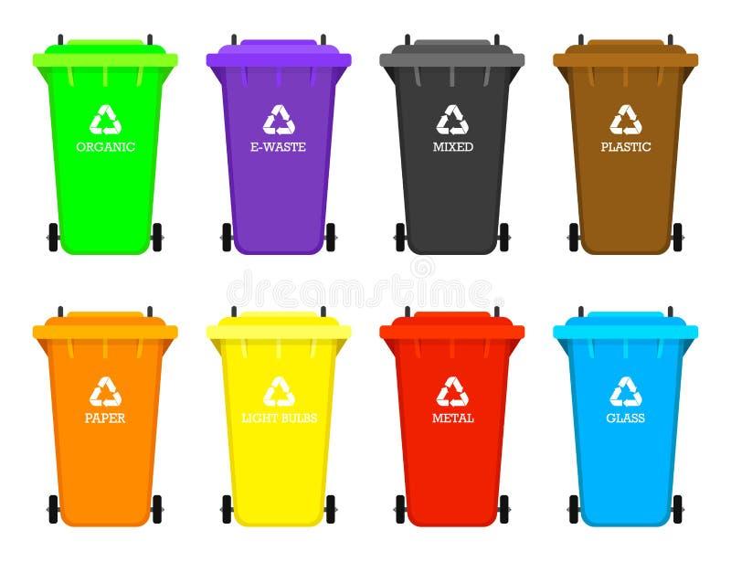 Στοιχεία απορριμάτων ανακύκλωσης Τσάντα ή εμπορευματοκιβώτια ή δοχεία για τα διαφορετικά trashes Ταξινομώντας και χρησιμοποιήστε  διανυσματική απεικόνιση