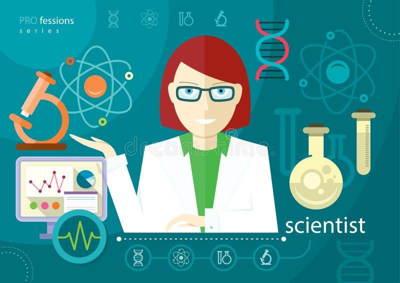 Στοιχεία εικονιδίων επιστημόνων επαγγέλματος του εργαστηρίου ελεύθερη απεικόνιση δικαιώματος