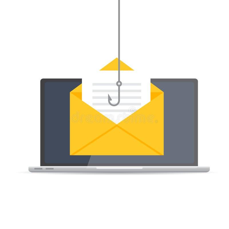 Στοιχεία που, σε απευθείας σύνδεση απάτη χάραξης στην έννοια lap-top υπολογιστών Αλιεία με ηλεκτρονικό ταχυδρομείο, φάκελος και γ απεικόνιση αποθεμάτων