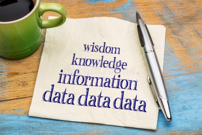 Στοιχεία, πληροφορίες, γνώση και φρόνηση στοκ εικόνα