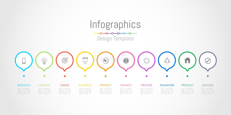 Στοιχεία σχεδίου Infographic για τα επιχειρησιακά στοιχεία σας με τις 10 επιλογές, τα μέρη, τα βήματα, υποδείξεις ως προς το χρόν απεικόνιση αποθεμάτων