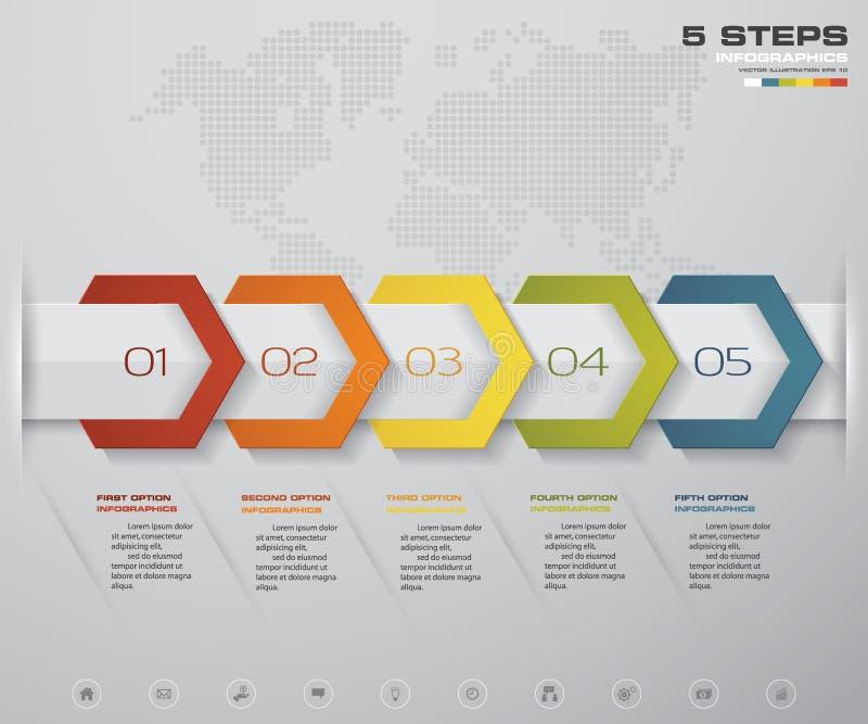 Στοιχεία σχεδίου Infographic για την επιχείρησή σας με 5 επιλογές παρουσίαση υπόδειξης ως προς το χρόνο 5 βημάτων ελεύθερη απεικόνιση δικαιώματος