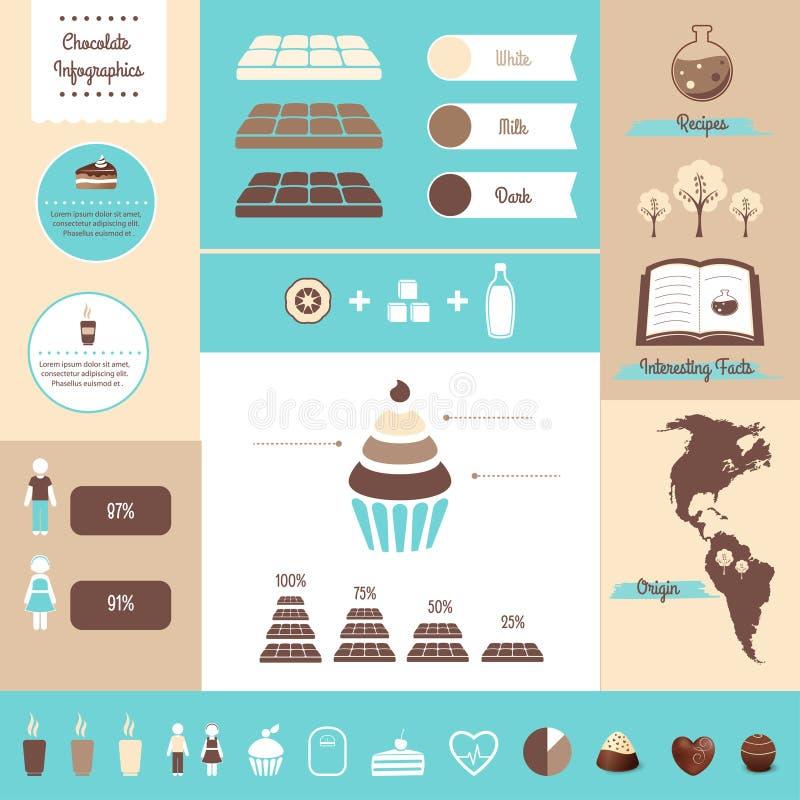 Στοιχεία σχεδίου Infographics σοκολάτας και παραγωγής προϊόντων ελεύθερη απεικόνιση δικαιώματος