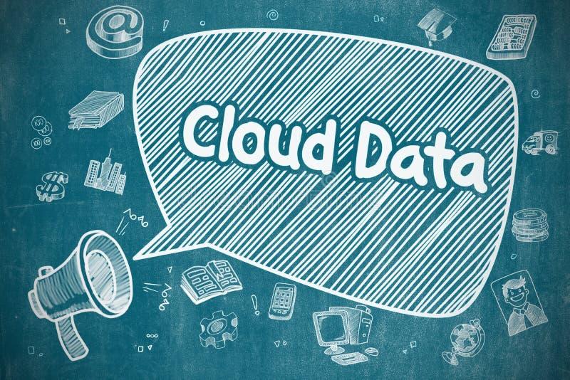 Στοιχεία σύννεφων - συρμένη χέρι απεικόνιση στον μπλε πίνακα κιμωλίας ελεύθερη απεικόνιση δικαιώματος