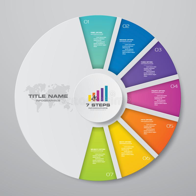 7 στοιχεία infographics διαγραμμάτων κύκλων βημάτων απεικόνιση αποθεμάτων