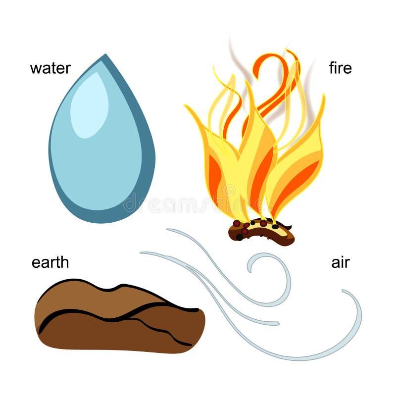 Στοιχείο του αστρολογικού νερού, γη, αέρας, πυρκαγιά διάνυσμα διανυσματική απεικόνιση