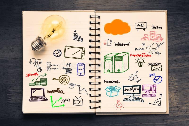 Στρέθιμο της προσοχής στο σημειωματάριο στοκ εικόνα με δικαίωμα ελεύθερης χρήσης