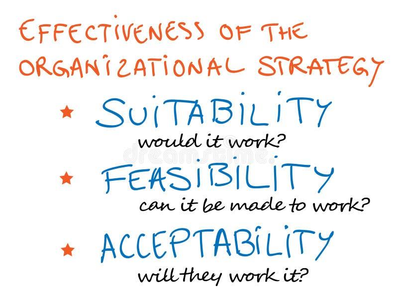 στρατηγική αξιολόγησης ελεύθερη απεικόνιση δικαιώματος