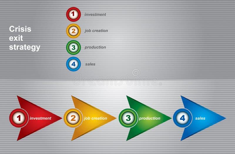 Στρατηγική εξόδων κρίσης διανυσματική απεικόνιση