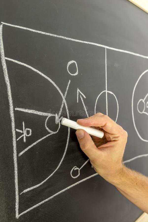 Στρατηγική καλαθοσφαίρισης στοκ φωτογραφία