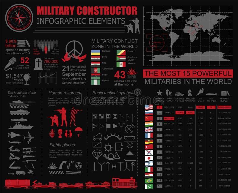 Στρατιωτικό infographic πρότυπο Διανυσματική απεικόνιση με την κορυφή powe απεικόνιση αποθεμάτων