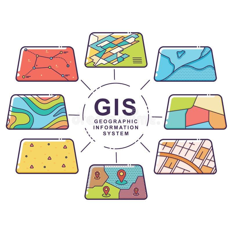 Στρώματα στοιχείων έννοιας GIS για Infographic διανυσματική απεικόνιση