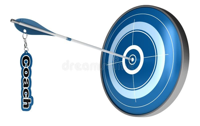 στόχος έννοιας προγύμναση& απεικόνιση αποθεμάτων