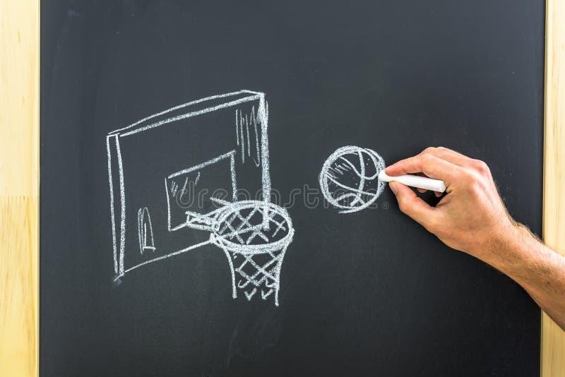 Στόχος καλαθοσφαίρισης σχεδίων στοκ φωτογραφίες με δικαίωμα ελεύθερης χρήσης
