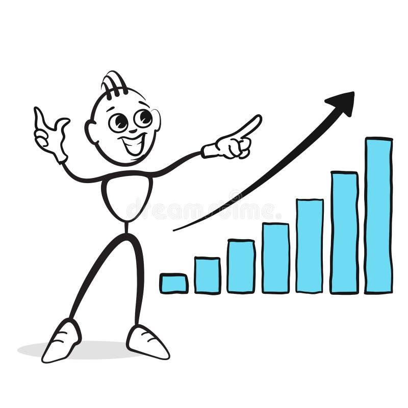 Συγκινήσεις σειράς αριθμού ραβδιών - βραχίονας απεικόνιση αποθεμάτων