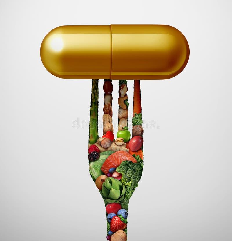 Συμπλήρωμα βιταμινών τροφίμων ελεύθερη απεικόνιση δικαιώματος