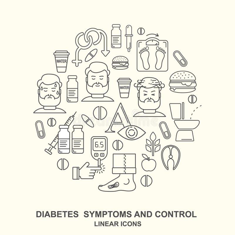 Συμπτώματα διαβήτη και διανυσματικό υπόβαθρο ύφους γραμμών ελέγχου απεικόνιση αποθεμάτων