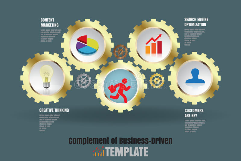 Συμπλήρωμα της επιχείρηση-οδηγημένης, διανυσματικής απεικόνισης ελεύθερη απεικόνιση δικαιώματος