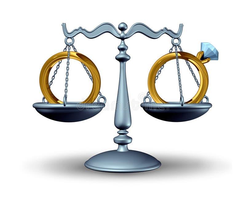 συμφωνία προγαμιαία ελεύθερη απεικόνιση δικαιώματος