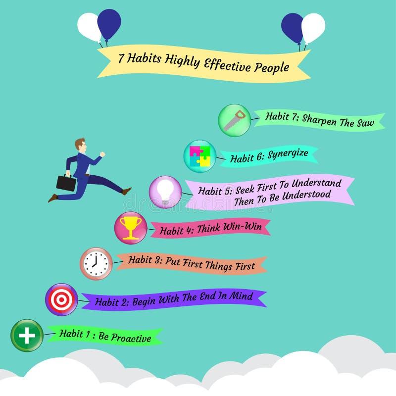 7 συνήθειες - επιχειρησιακό άτομο που πηδά πέρα από τα εικονίδια στον ουρανό διανυσματική απεικόνιση