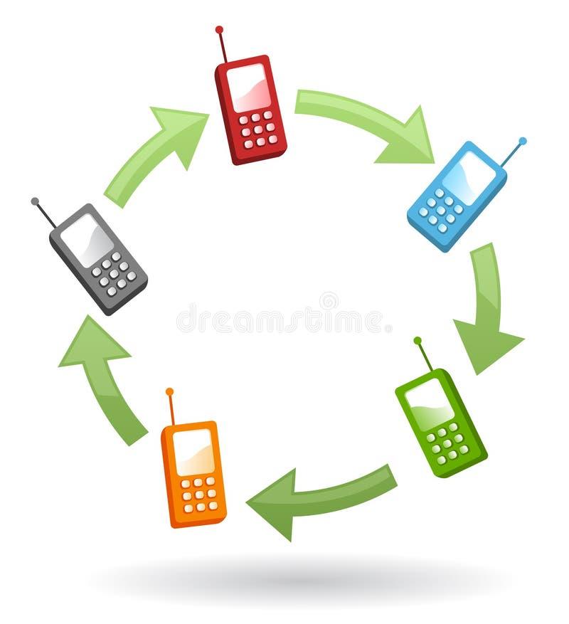 συνδετικότητα κινητή απεικόνιση αποθεμάτων