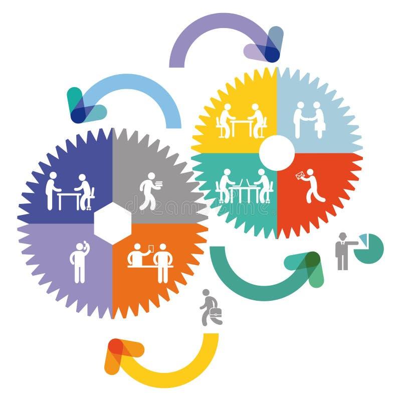 Συνεργασία και ομαδική εργασία ελεύθερη απεικόνιση δικαιώματος