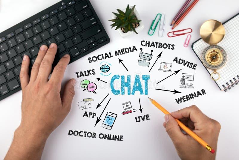 Συνομιλία, ψηφιακός Ιστός επικοινωνίας και κοινωνική έννοια δικτύων στοκ φωτογραφίες