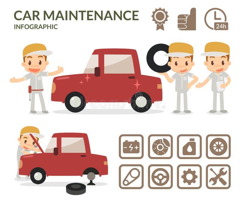 Συντήρηση αυτοκινήτων infographic Σύνολο εικονιδίων γκαράζ απεικόνιση αποθεμάτων