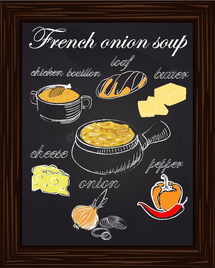 Συνταγή για τη σούπα κρεμμυδιών με τα πιπέρια, τυρί, βούτυρο, μια φραντζόλα, onio διανυσματική απεικόνιση
