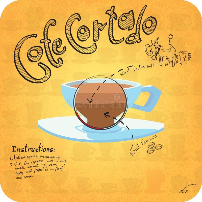 Συνταγή για τον καφέ στοκ φωτογραφία με δικαίωμα ελεύθερης χρήσης