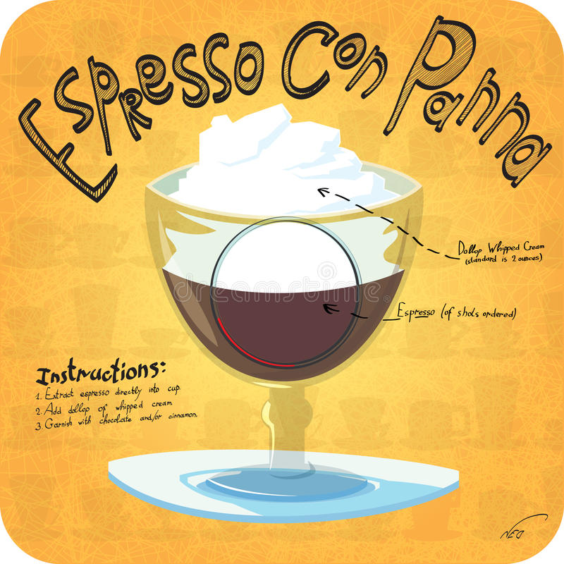 Συνταγή για τον καφέ στοκ εικόνες