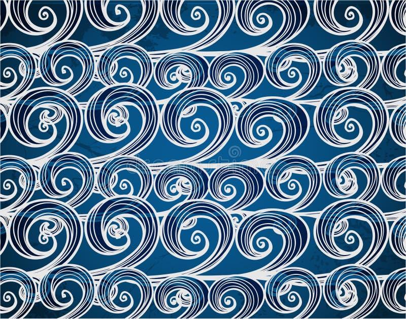 συρμένα ανασκόπηση κύματα &thet ελεύθερη απεικόνιση δικαιώματος
