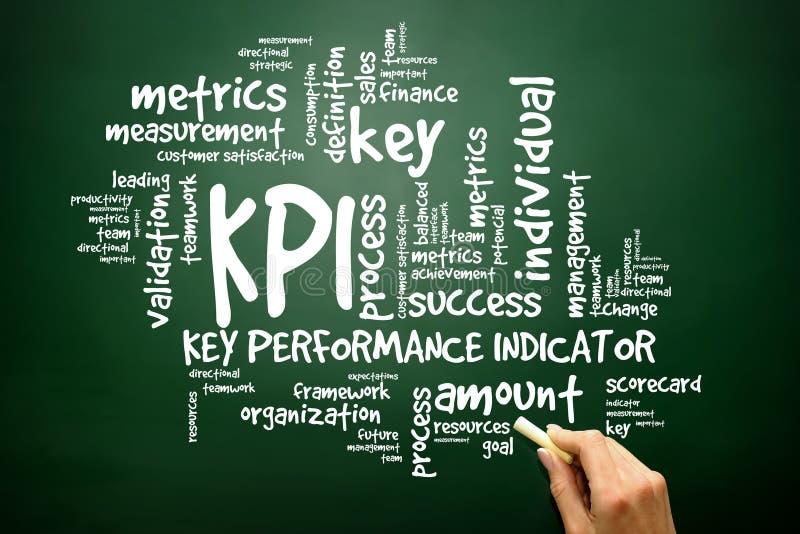 Συρμένες χέρι ετικέττες Wordcloud KPI - βασικοί δείκτες απόδοσης ομο στοκ εικόνα
