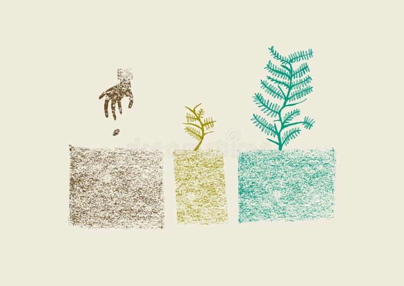 Συρμένη χέρι αυξανόμενη διαδικασία δέντρων σε τρία βήματα vec διανυσματική απεικόνιση