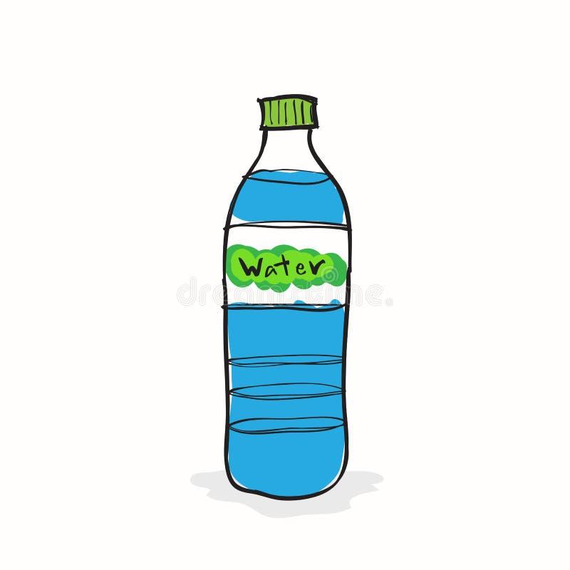 Συρμένο χέρι μπουκάλι νερό ελεύθερη απεικόνιση δικαιώματος