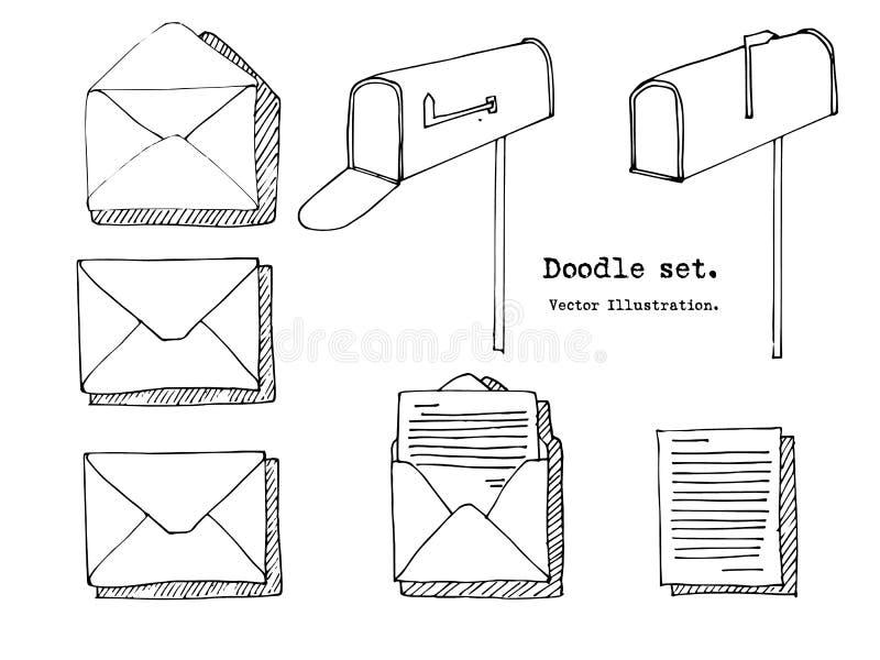 Συρμένο χέρι ταχυδρομείο, θέση, επιστολή, φάκελος, σύνολο αεροπλάνων εγγράφου επίσης corel σύρετε το διάνυσμα απεικόνισης Διακοσμ απεικόνιση αποθεμάτων