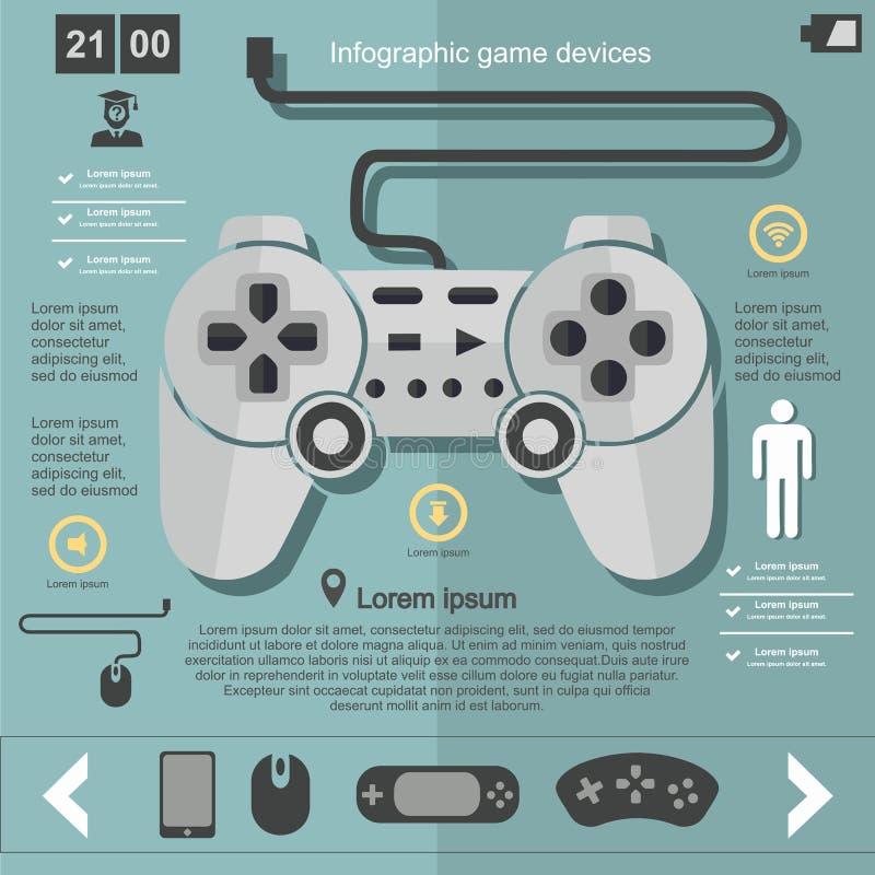 Συσκευές παιχνιδιών Infographic για τα παιχνίδια στο επίπεδο σχέδιο απεικόνιση αποθεμάτων