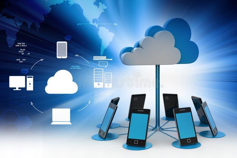 Συσκευές υπολογισμού σύννεφων εννοιών διανυσματική απεικόνιση