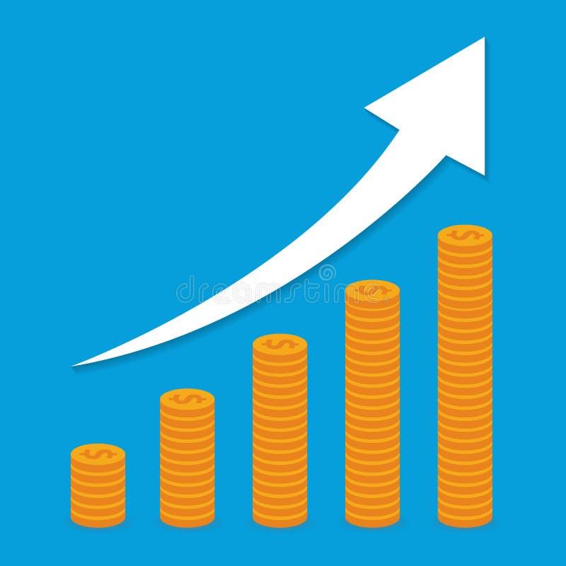 Συσσωρευμένο διάγραμμα αύξησης νομισμάτων Αυξανόμενη έννοια εισοδήματος Επίπεδη διανυσματική απεικόνιση ύφους ελεύθερη απεικόνιση δικαιώματος
