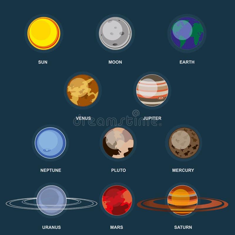 Συλλογή των πλανητών στο σκοτεινό υπόβαθρο Μακρινό διάστημα με τα στοιχεία ο γαλαξίας Θέστε το ηλιακό σύστημα τρισδιάστατος πλανή απεικόνιση αποθεμάτων