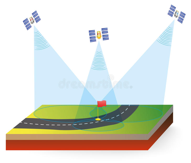 Σφαιρικά δορυφορικά συστήματα ναυσιπλοΐας διανυσματική απεικόνιση