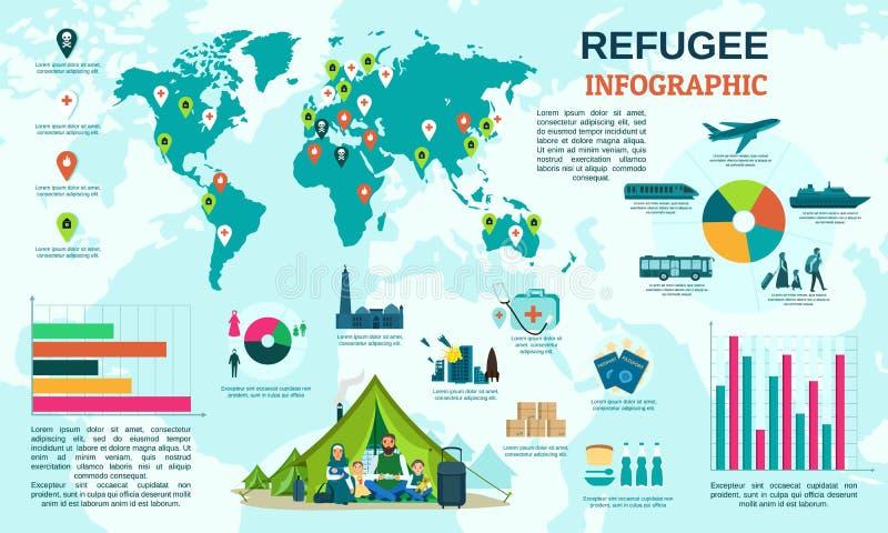 Σφαιρικό αποδημητικό infographic, επίπεδο ύφος προσφύγων απεικόνιση αποθεμάτων