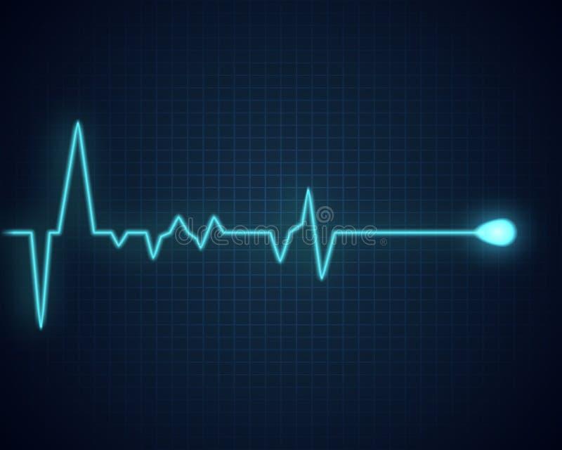 Σφυγμός γραφικός Ιατρικό υπόβαθρο με το καρδιογράφημα καρδιών Διανυσματική ανασκόπηση διανυσματική απεικόνιση