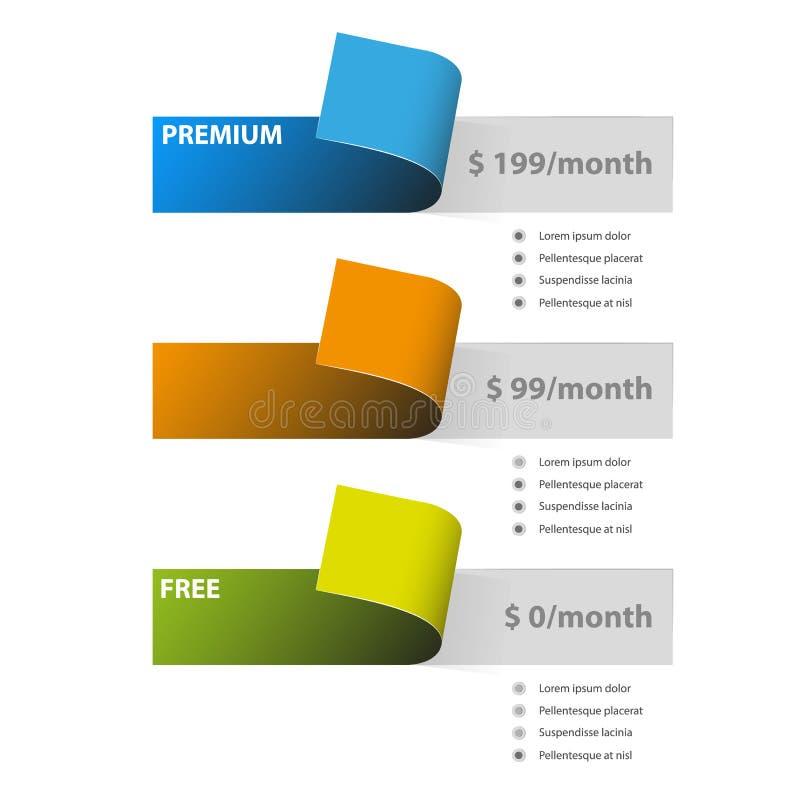 Σχέδια προϊόντων και υπηρεσιών, επιλογή τρεις απεικόνιση αποθεμάτων