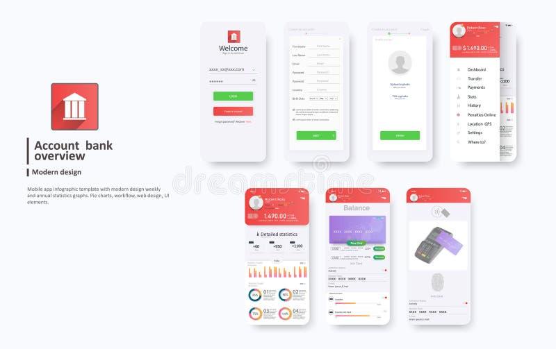 Σχέδιο κινητό app UI, UX Ένα σύνολο οθονών GUI για το κινητό τραπεζικό σχεδιάγραμμα συμπεριλαμβανομένης της σύνδεσης, δημιουργεί  ελεύθερη απεικόνιση δικαιώματος