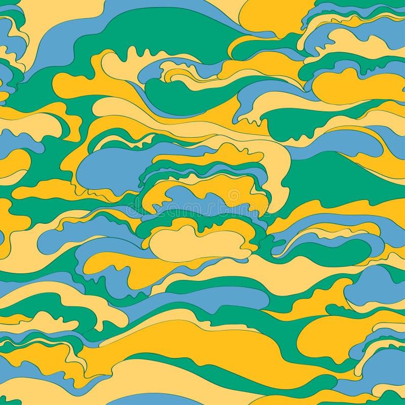 Σχέδιο με την εικόνα της σύστασης κρέμας των πράσινων, πορτοκαλιών και μπλε σκιών αφηρημένη ανασκόπηση διανυσματική απεικόνιση